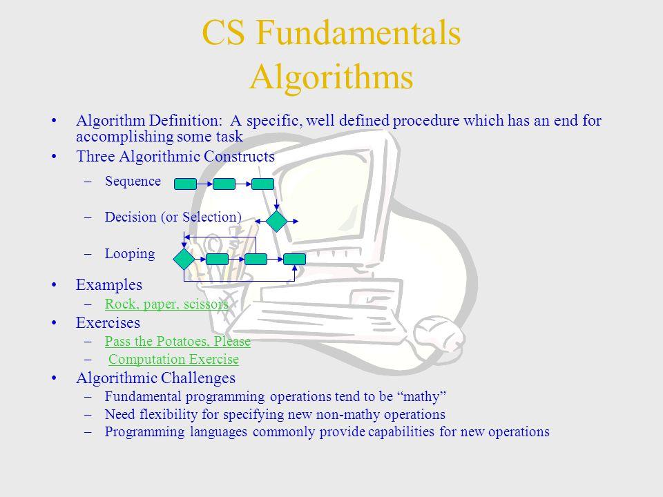 CS Fundamentals Algorithms