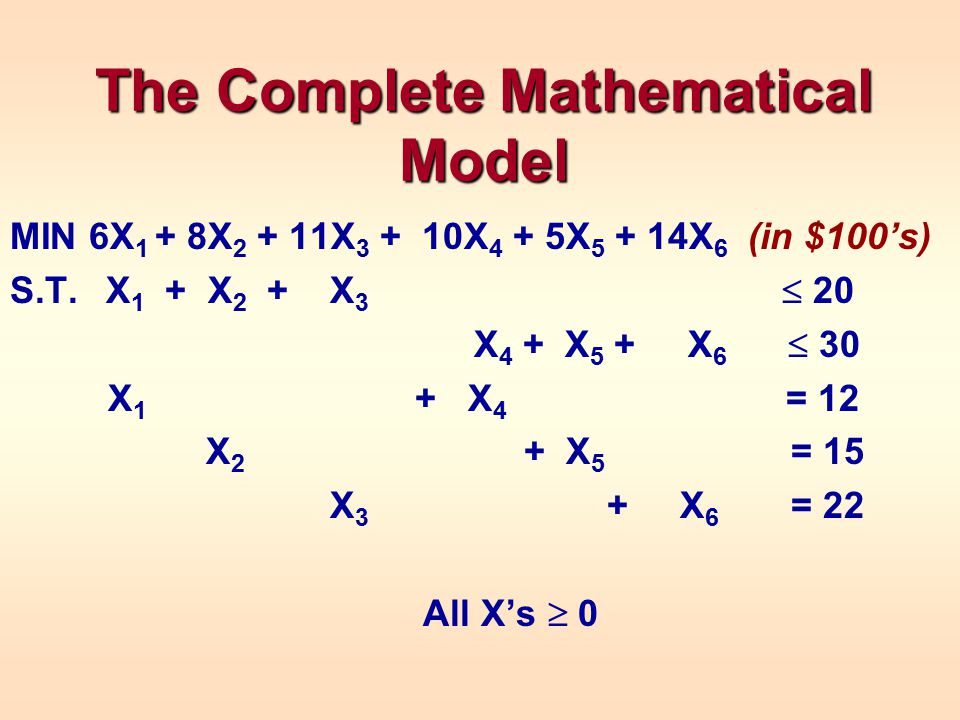 The Complete Mathematical Model