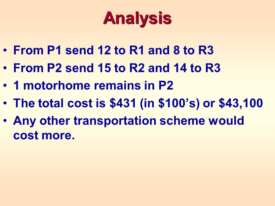 Analysis From P1 send 12 to R1 and 8 to R3