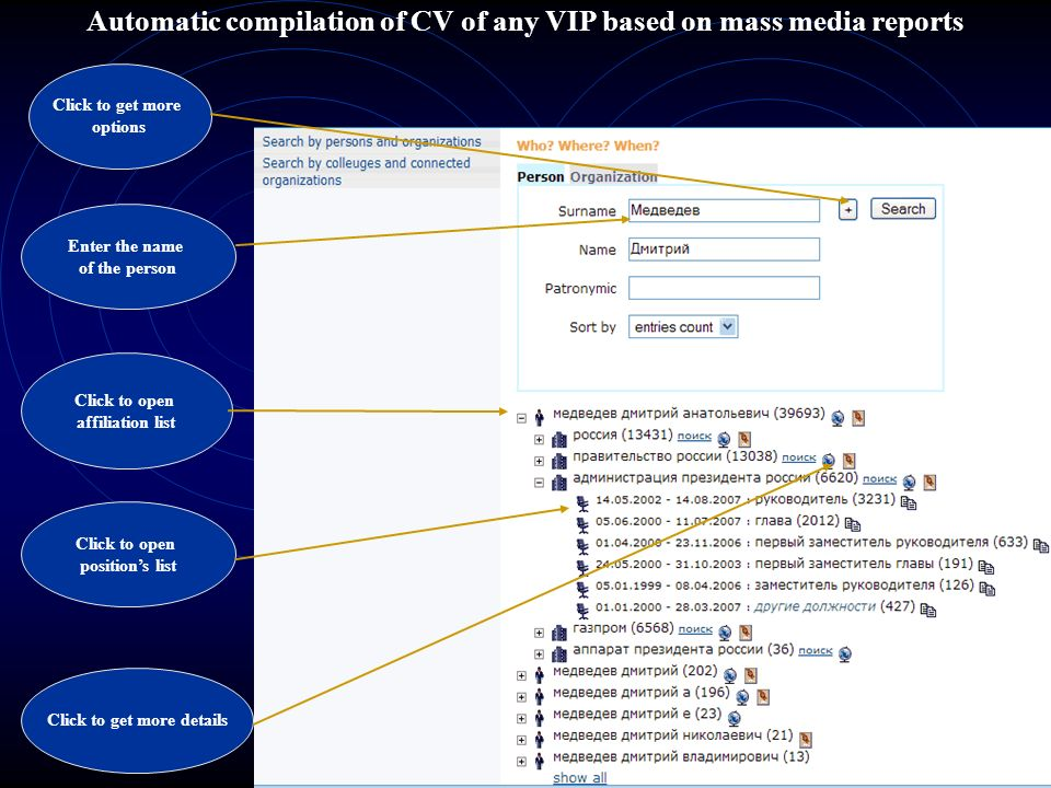 Automatic compilation of CV of any VIP based on mass media reports
