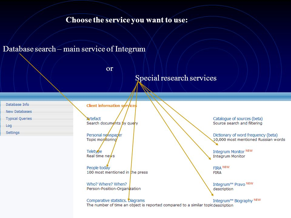 Choose the service you want to use: Database search – main service of Integrum or Special research services