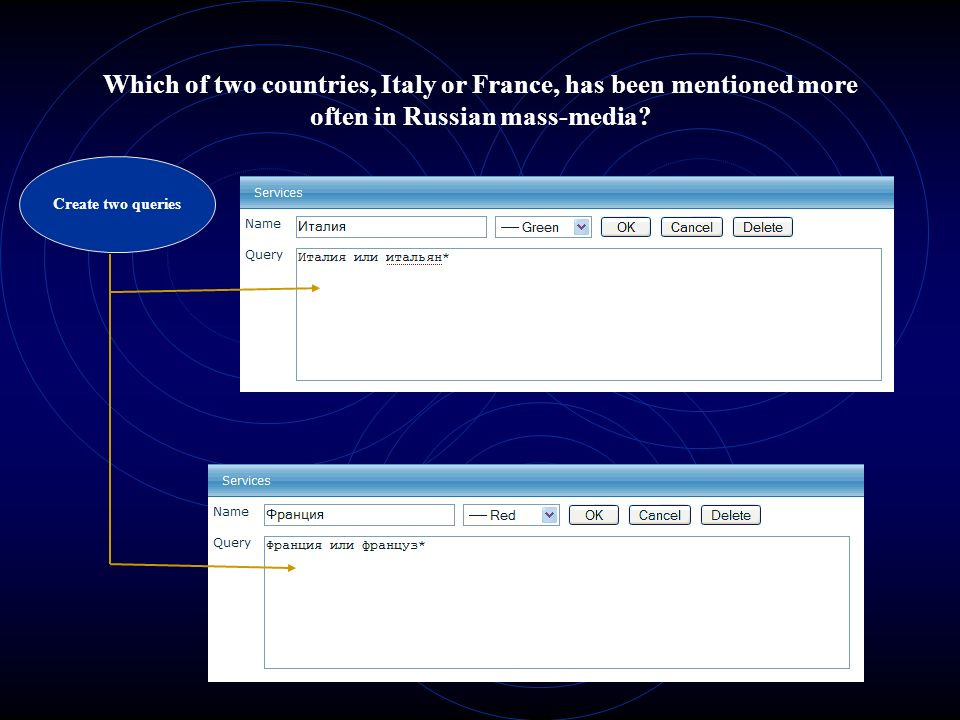 Which of two countries, Italy or France, has been mentioned more often in Russian mass-media