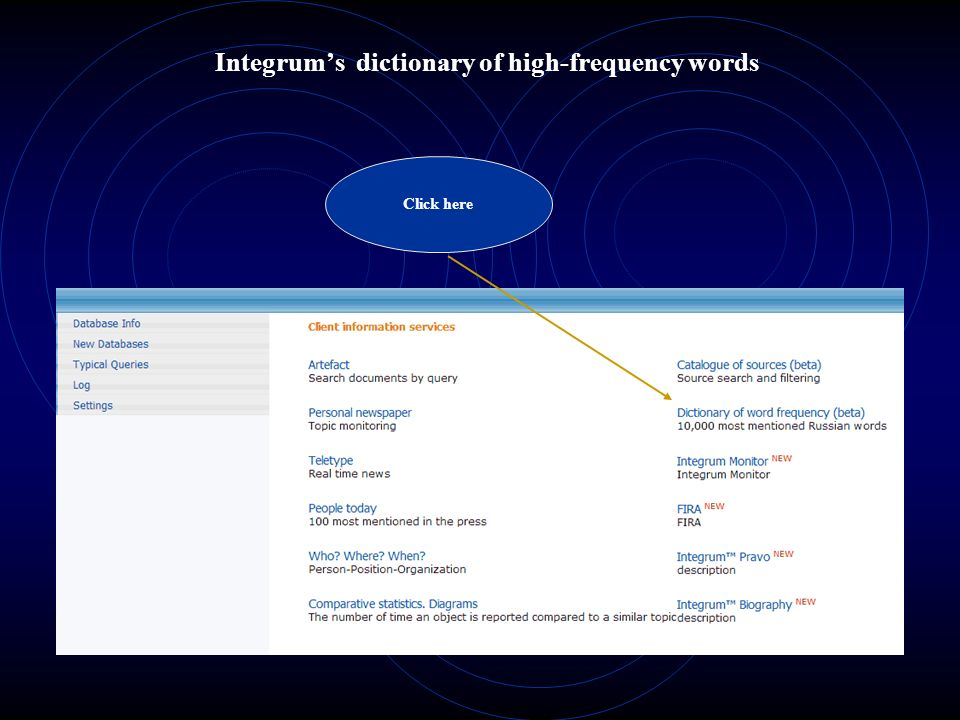 Integrum's dictionary of high-frequency words