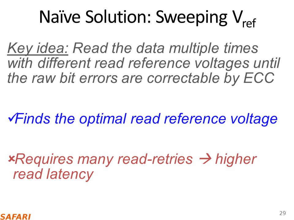 Naïve Solution: Sweeping Vref