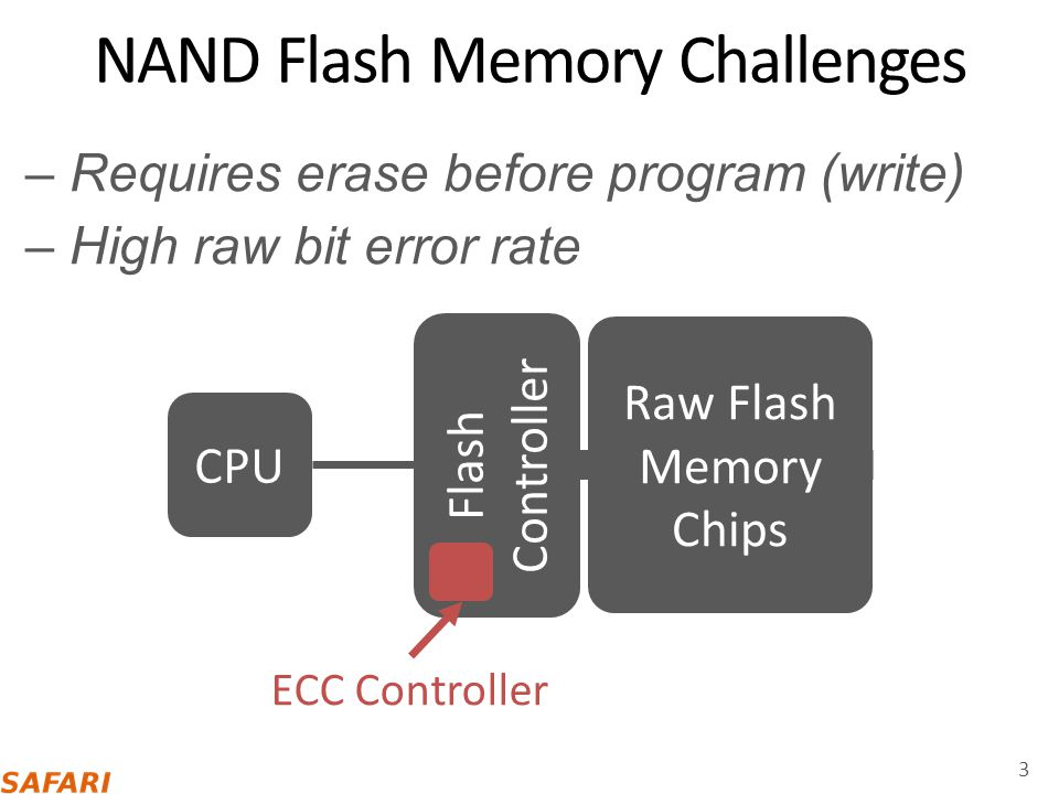NAND Flash Memory Challenges