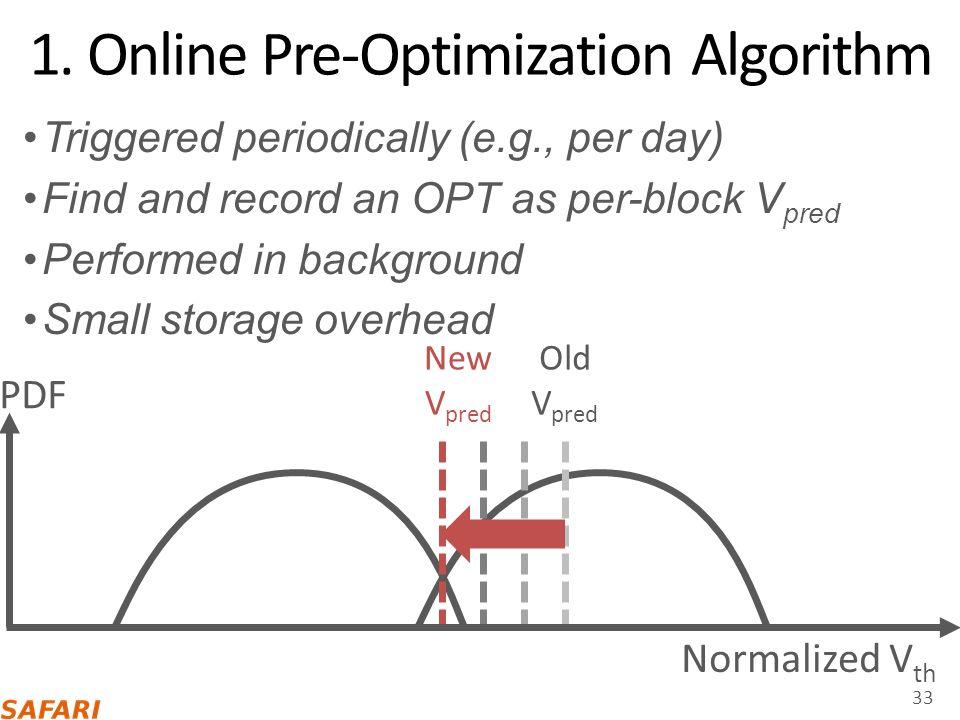1. Online Pre-Optimization Algorithm