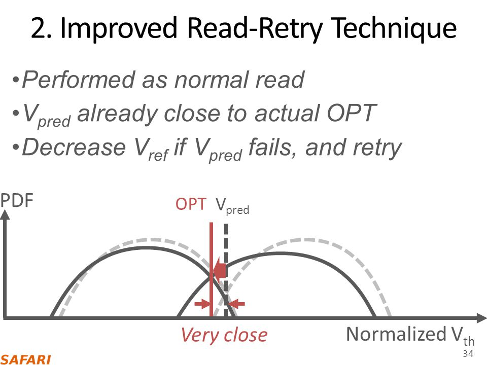 2. Improved Read-Retry Technique