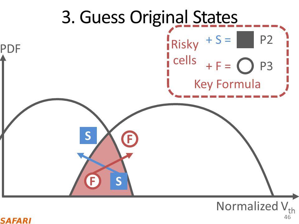 3. Guess Original States Key Formula + S = P2 Risky cells PDF + F = P3