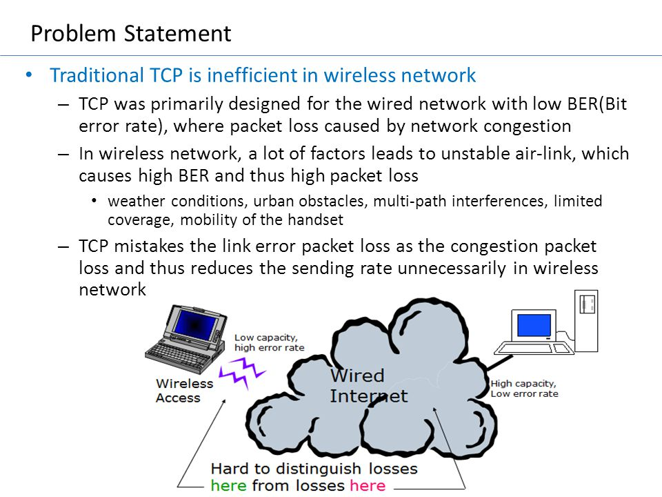 Problem Statement Traditional TCP is inefficient in wireless network