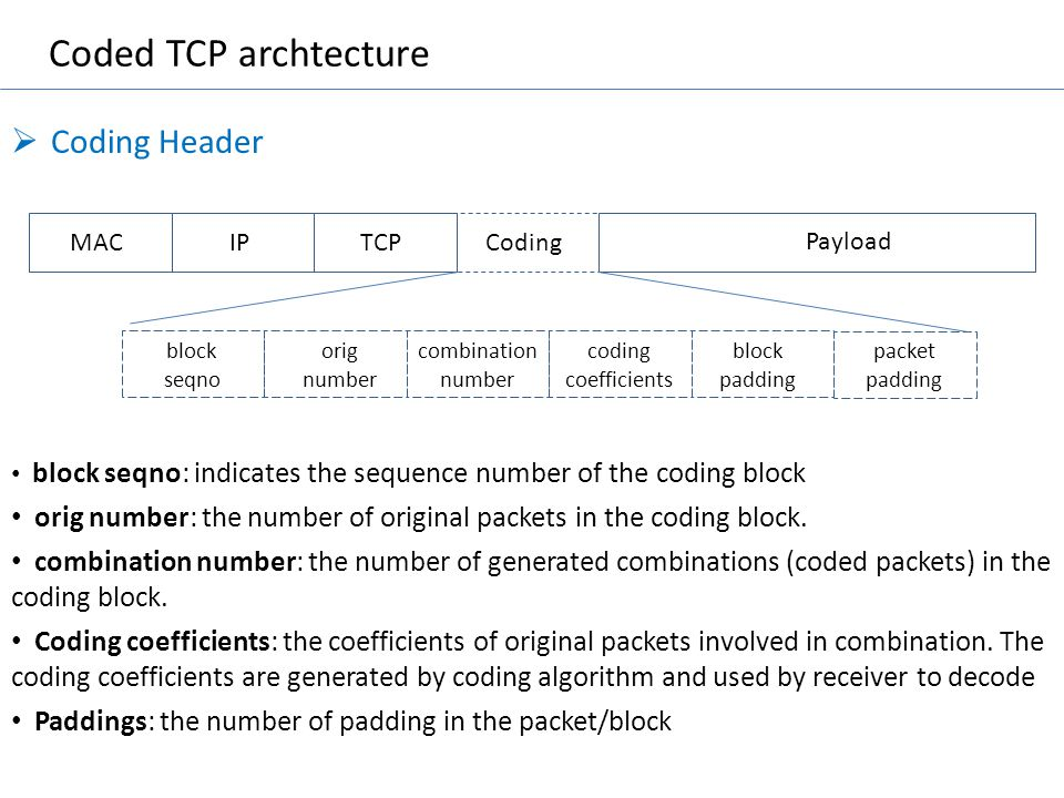 Coded TCP archtecture Coding Header