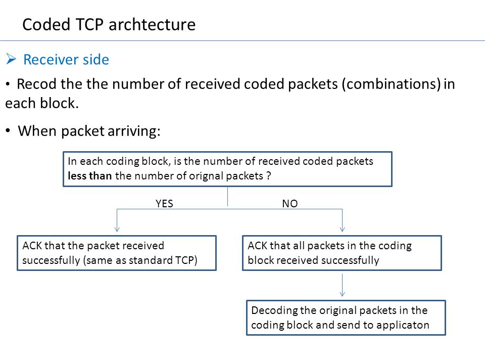 Coded TCP archtecture Receiver side When packet arriving: