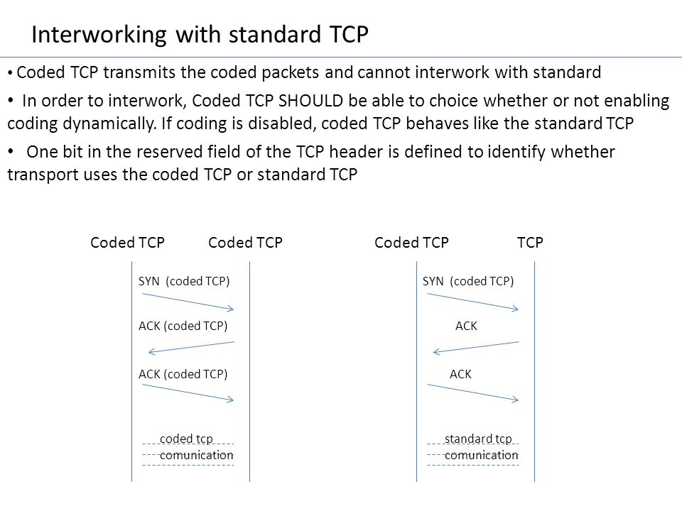 Interworking with standard TCP