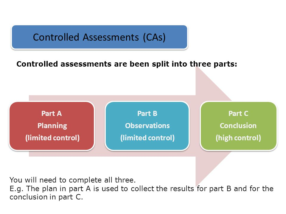 Controlled Assessments (CAs)