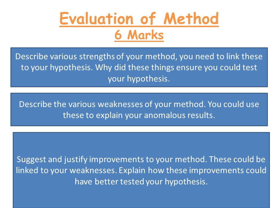 Evaluation of Method 6 Marks