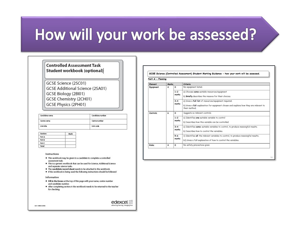 How will your work be assessed