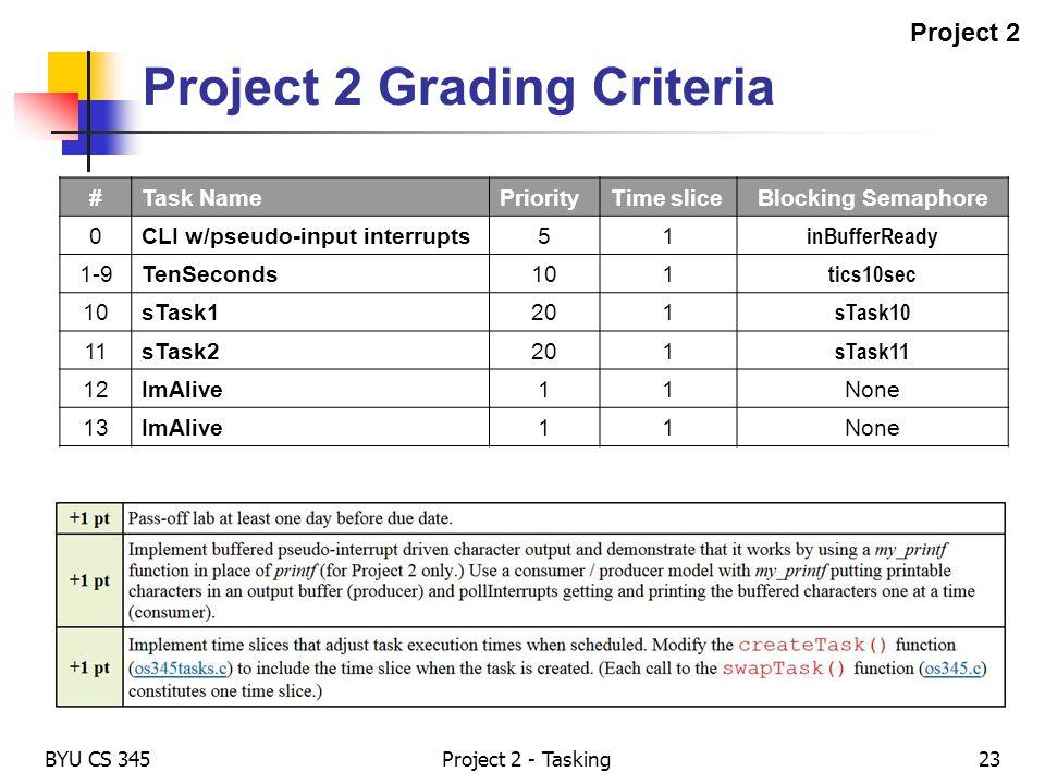 Project 2 Grading Criteria