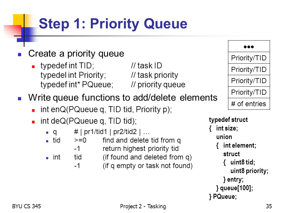 Step 1: Priority Queue Create a priority queue