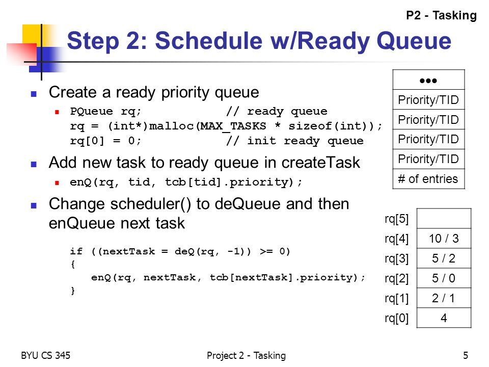 Step 2: Schedule w/Ready Queue