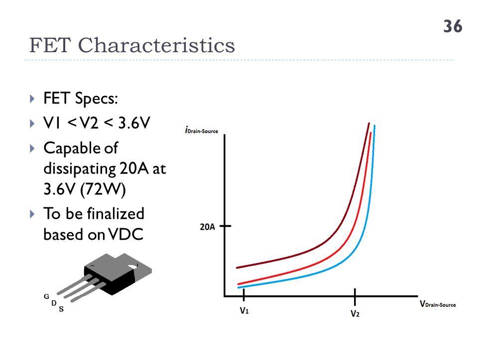 FET Characteristics FET Specs: V1 < V2 < 3.6V