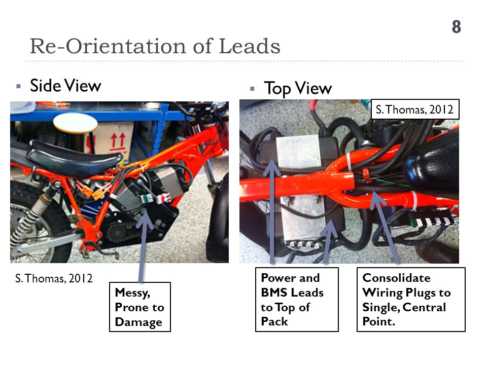Re-Orientation of Leads