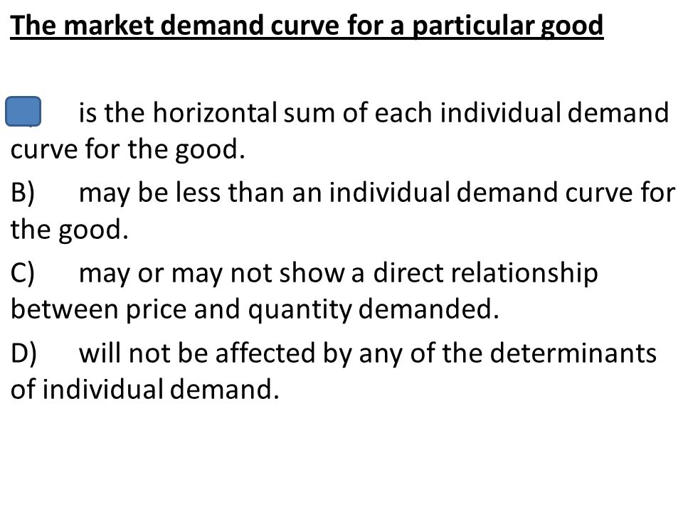 The market demand curve for a particular good