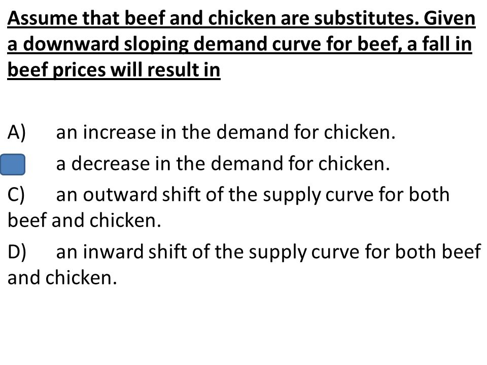 Assume that beef and chicken are substitutes