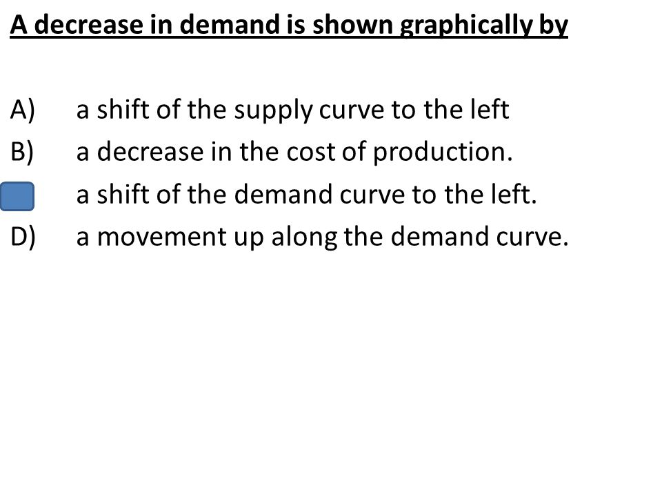 A decrease in demand is shown graphically by