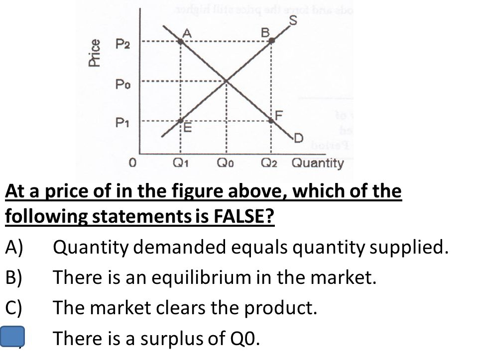 At a price of in the figure above, which of the following statements is FALSE