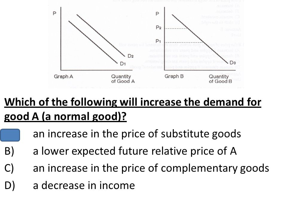 Which of the following will increase the demand for good A (a normal good).