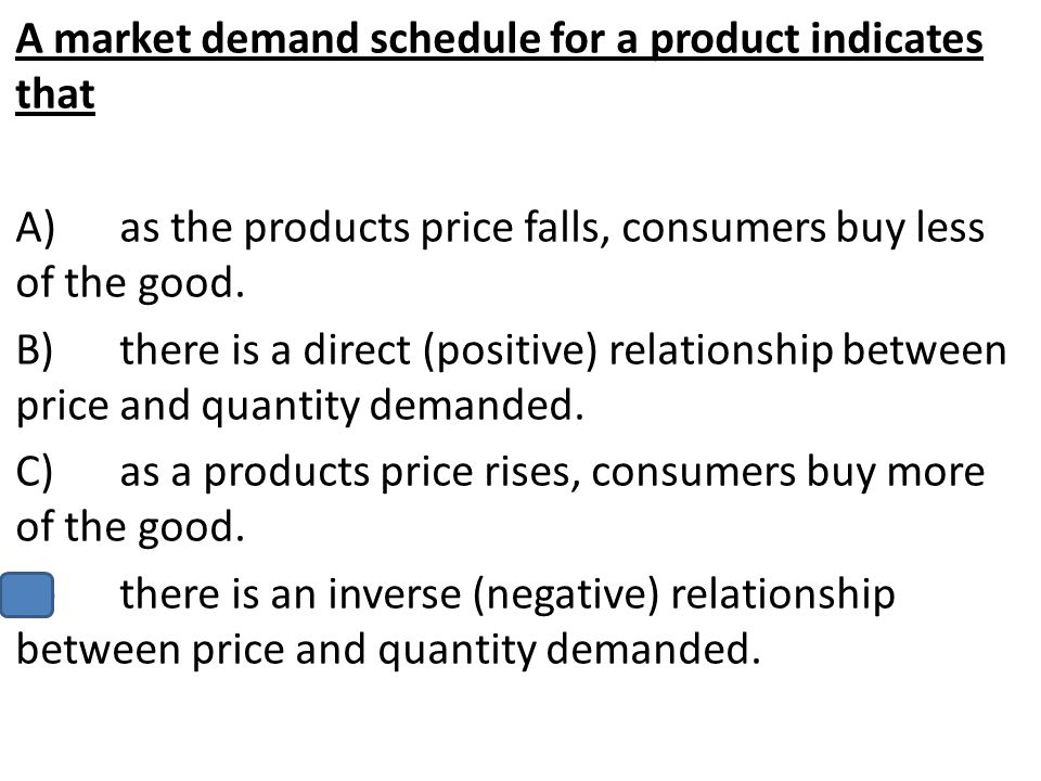 A market demand schedule for a product indicates that