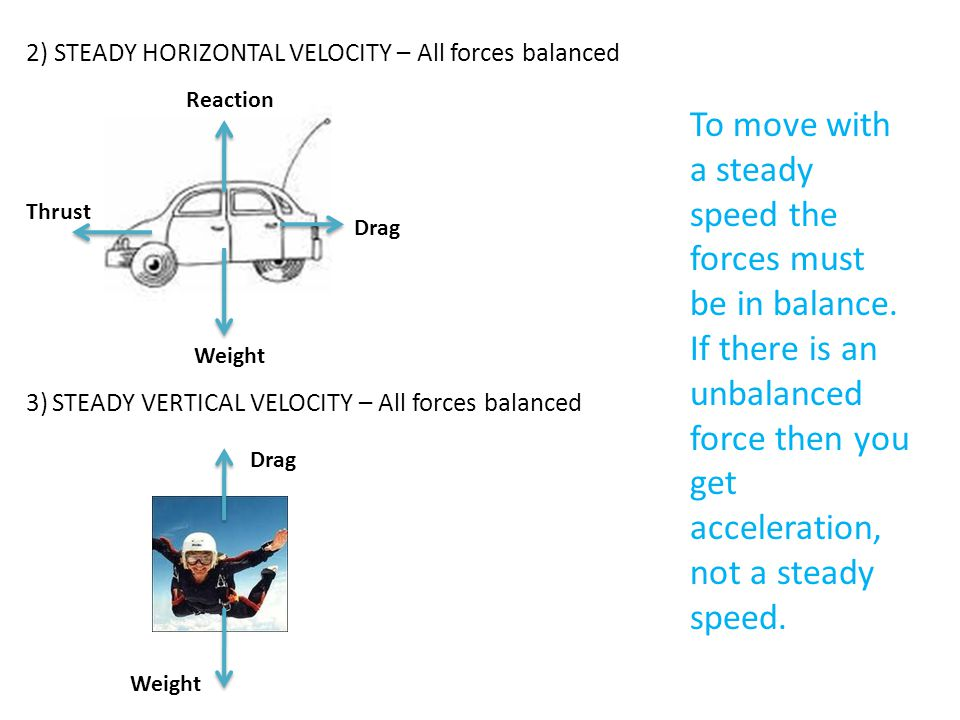 2) STEADY HORIZONTAL VELOCITY – All forces balanced 3) STEADY VERTICAL VELOCITY – All forces balanced