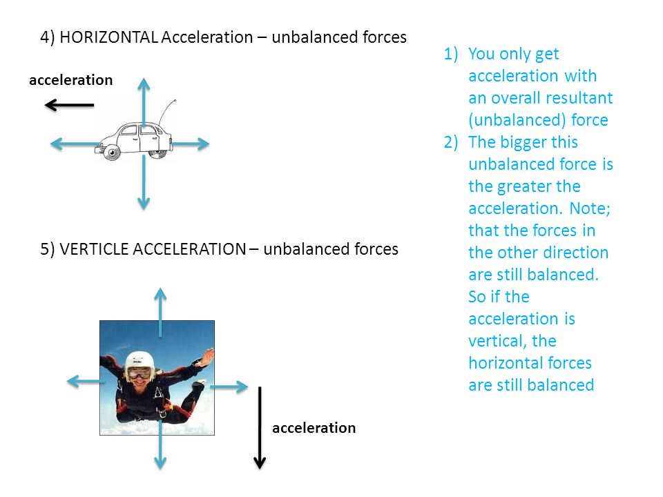You only get acceleration with an overall resultant (unbalanced) force