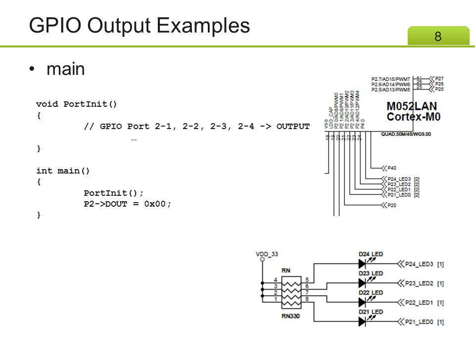 GPIO Output Examples main void PortInit() {
