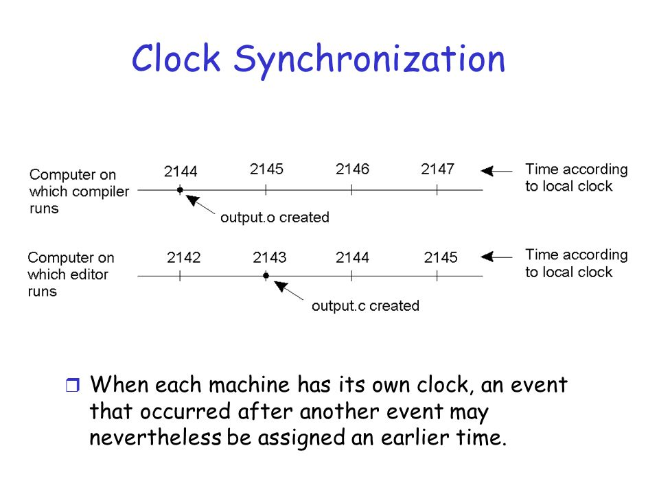 Clock Synchronization