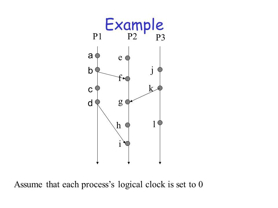 Example P1 P2 P3 a e b j f c k g d h l i
