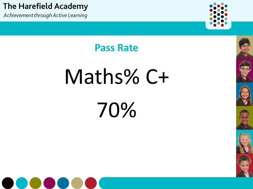 Pass Rate Maths% C+ 70%