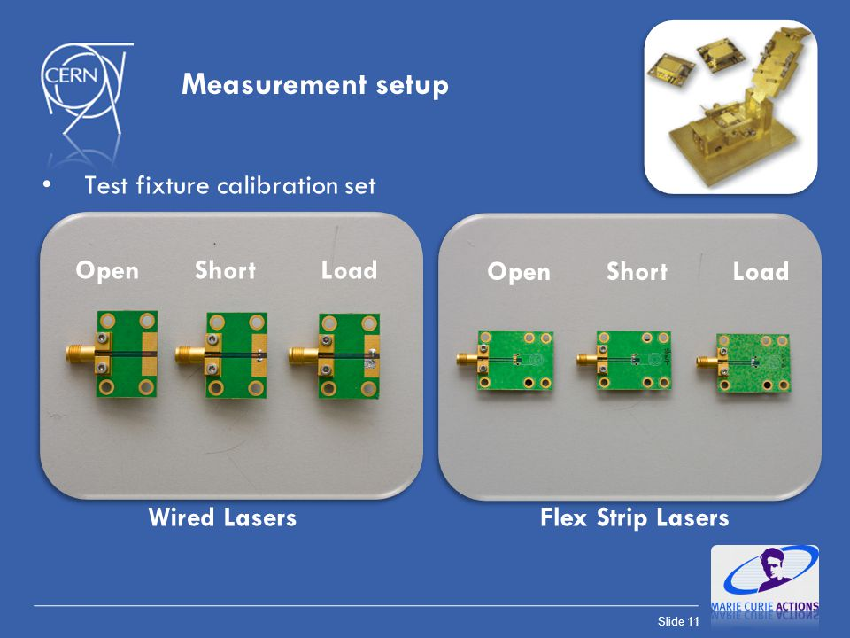Measurement setup Test fixture calibration set Open Short Load Open