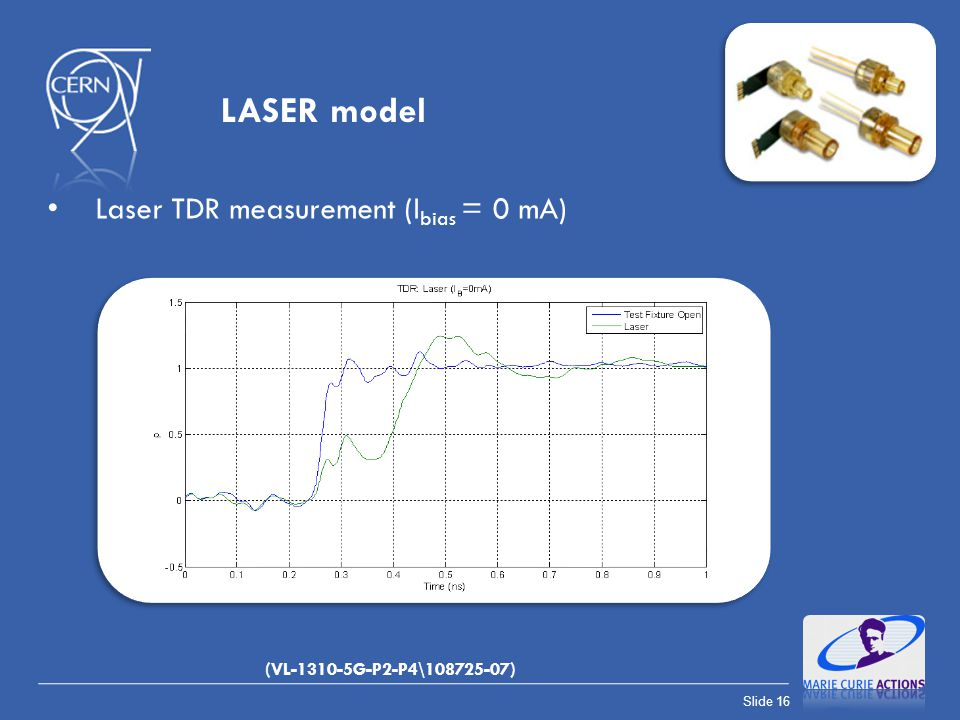 LASER model Laser TDR measurement (Ibias = 0 mA)