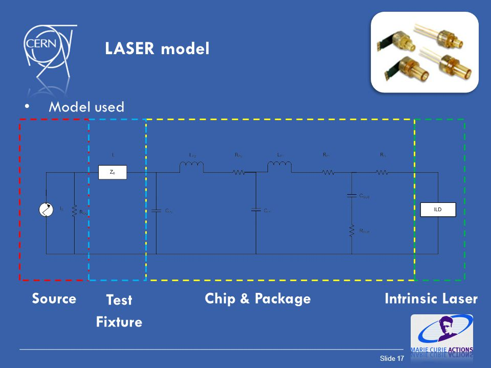 LASER model Model used Source Test Fixture Chip & Package