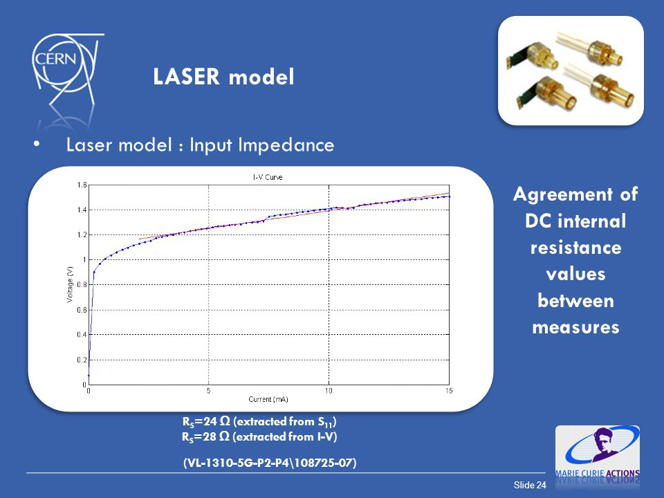 LASER model Laser model : Input Impedance