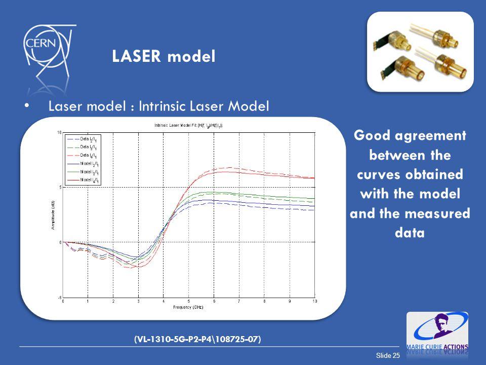 LASER model Laser model : Intrinsic Laser Model