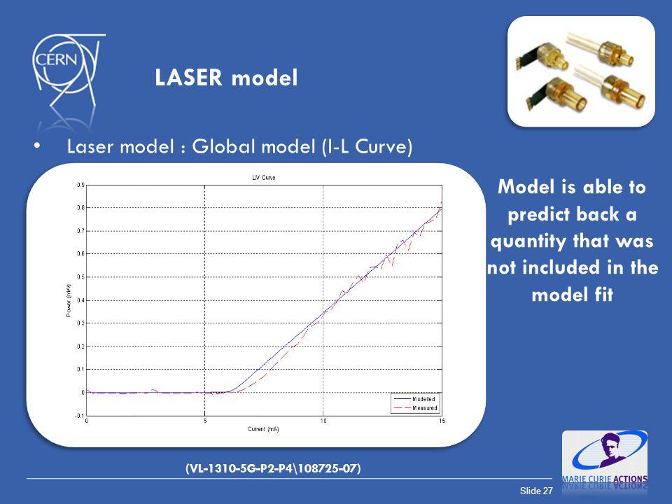 LASER model Laser model : Global model (I-L Curve)