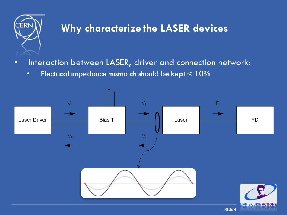 Why characterize the LASER devices