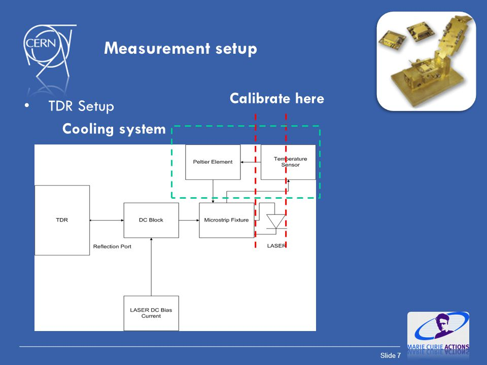 Measurement setup Calibrate here TDR Setup Cooling system