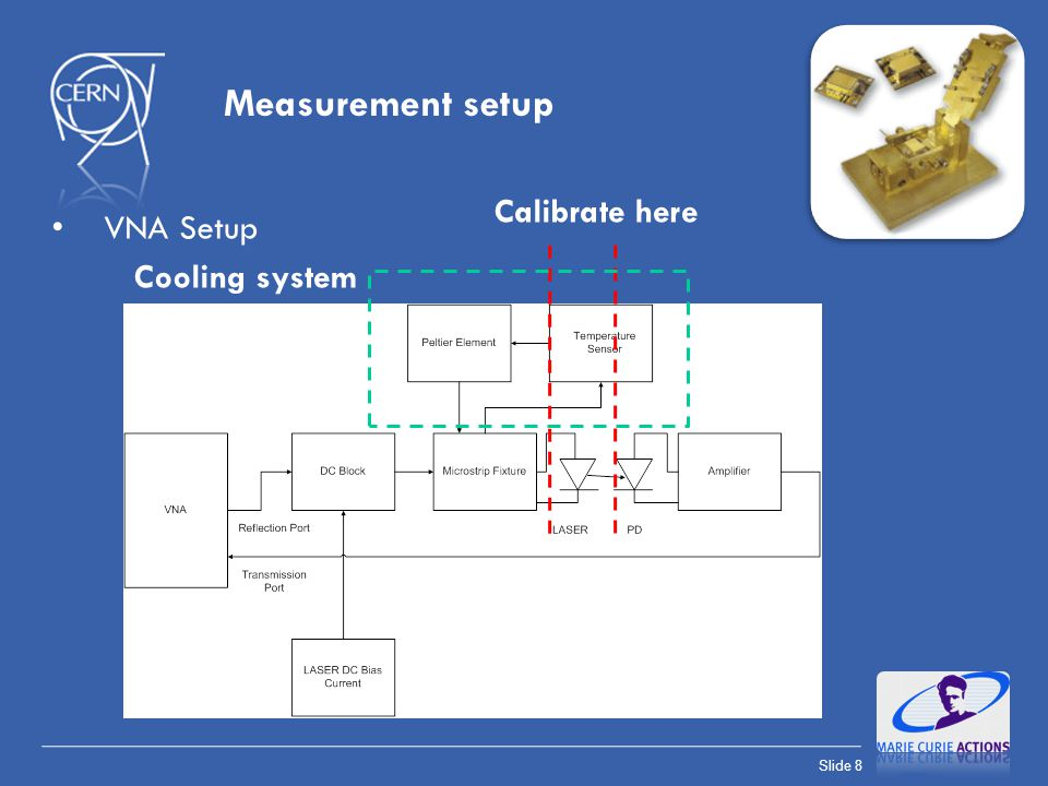 Measurement setup Calibrate here VNA Setup Cooling system