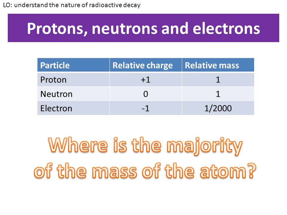Protons, neutrons and electrons
