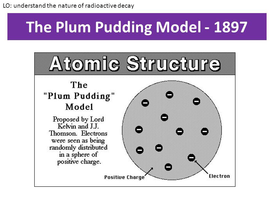 The Plum Pudding Model - 1897