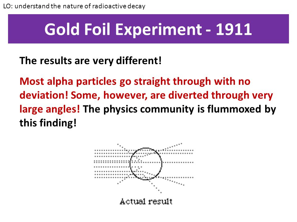 Gold Foil Experiment The results are very different!