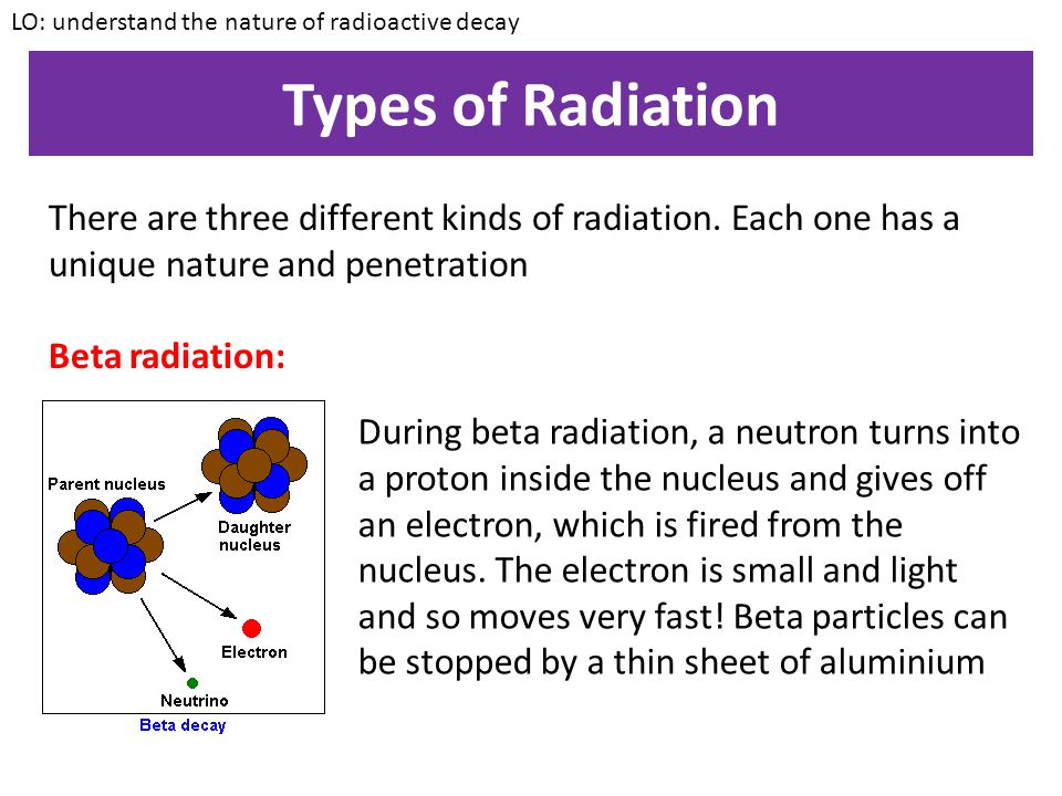 LO: understand the nature of radioactive decay