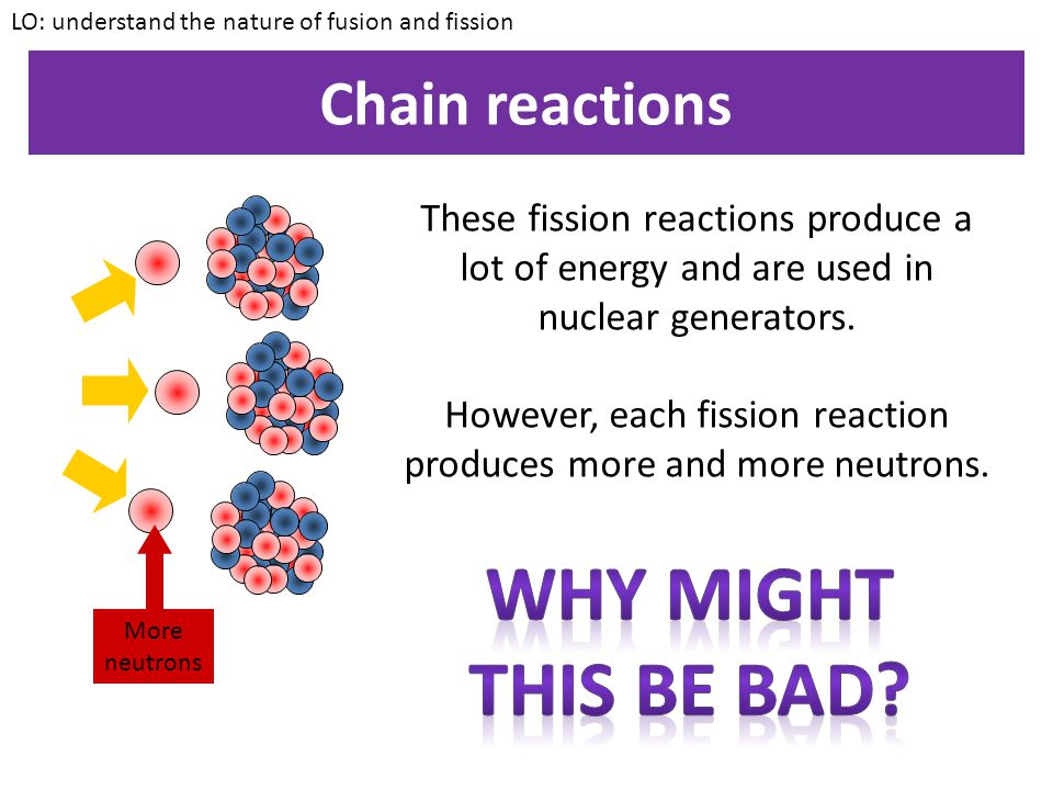 However, each fission reaction produces more and more neutrons.